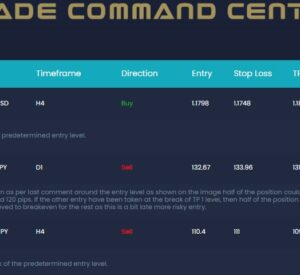 Trade Command Center Review - Toshko Raychev's Trading Signals