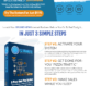 12 Minute Affiliate Review –Make Money Online System-Is it a Scam or Legit?
